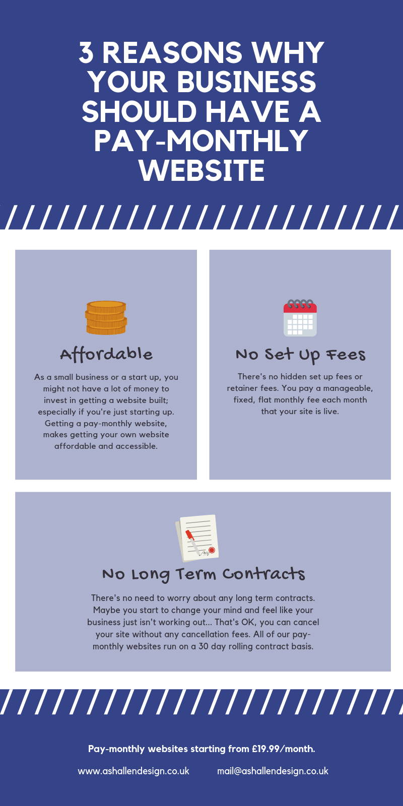 3 Reasons Why You Should Have a Pay-Monthly Website Design - Infographic Preston